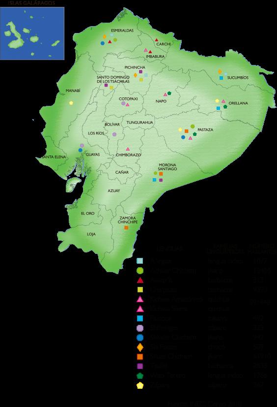 Lenguas Archivo De Lenguas Y Culturas Del Ecuador